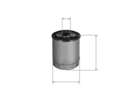 GB-1148 BIG масляный фильтр SCANIA 4 series (94-164) 99-04, P,G,R,T-series 04-